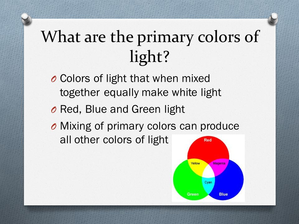 What are the primary colors of light? O Colors of light that when mixed together equally make white light O Red, Blue and Green light O Mixing of prim