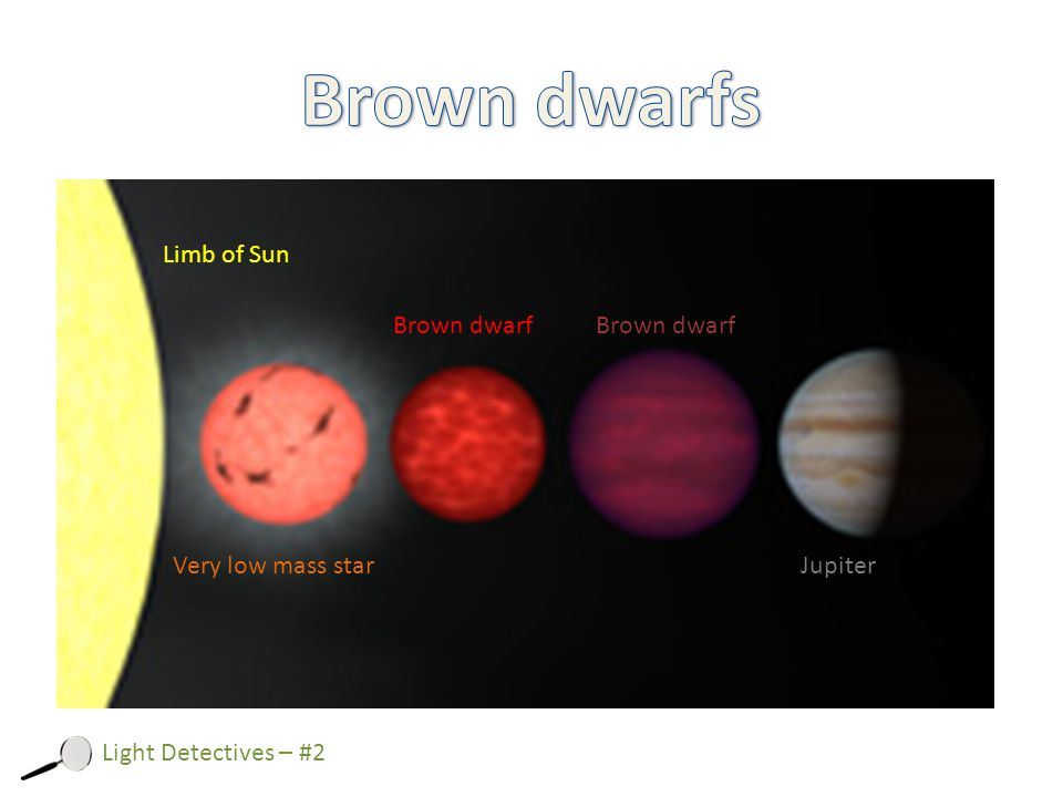Limb of Sun Very low mass star Brown dwarf Jupiter Light Detectives – #2