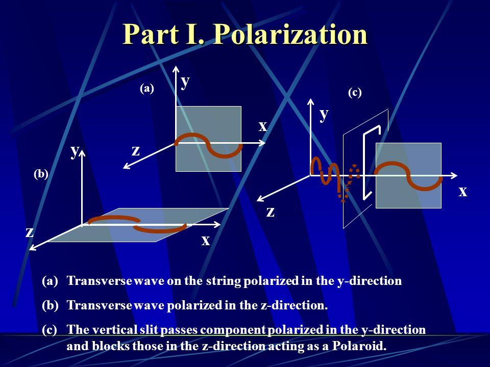 Polarizer The light passes through a polarizer that has the effect of polarization.