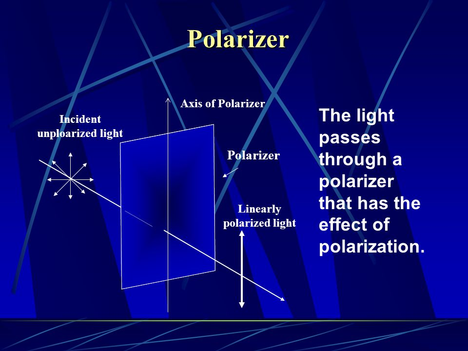 Analysis for Part I Crossed Arrow Target holder Holders with polarizer and analyzer Light source When light is sent through the polarizers, electric field components parallel to the polarizing direction is transmitted; while components perpendicular to the polarizing direction are absorbed by the polarizers and disappear.