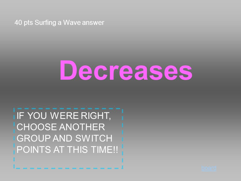 40 pts for surfing a Wave ANSWER