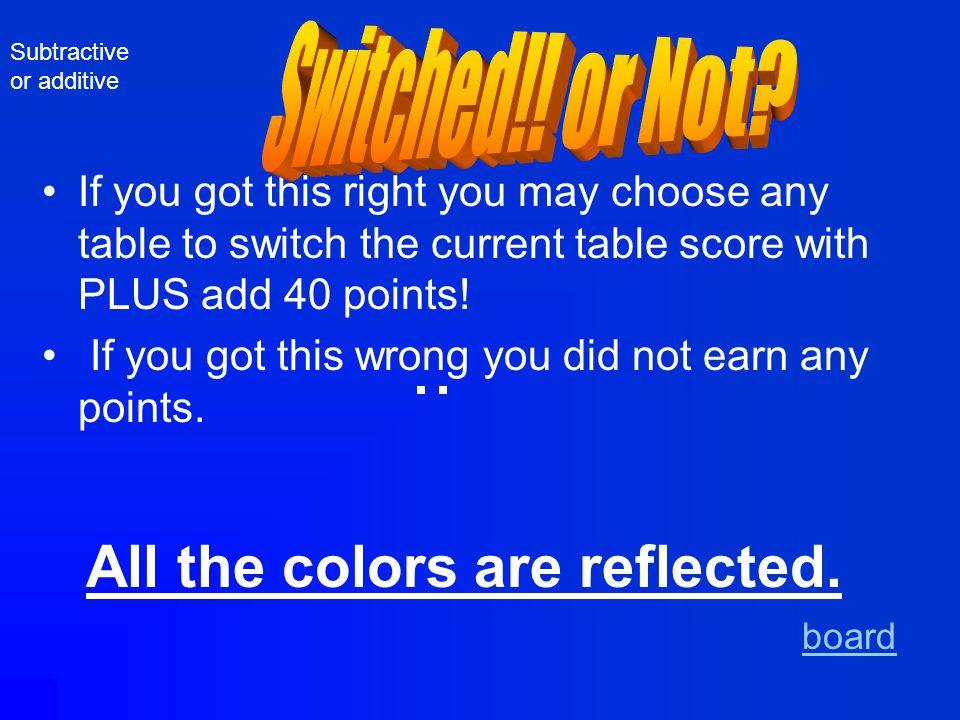 10 pts for Spectrum Board Violet