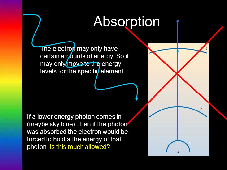 Absorption The electron may only have certain amounts of energy. So it may only move to the energy levels for the specific element. If a lower energy