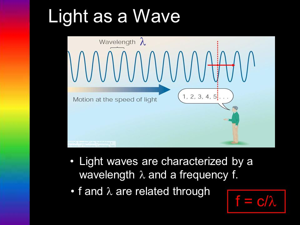Light as a Wave Light waves are characterized by a wavelength  and a frequency f. f = c/ f and are related through