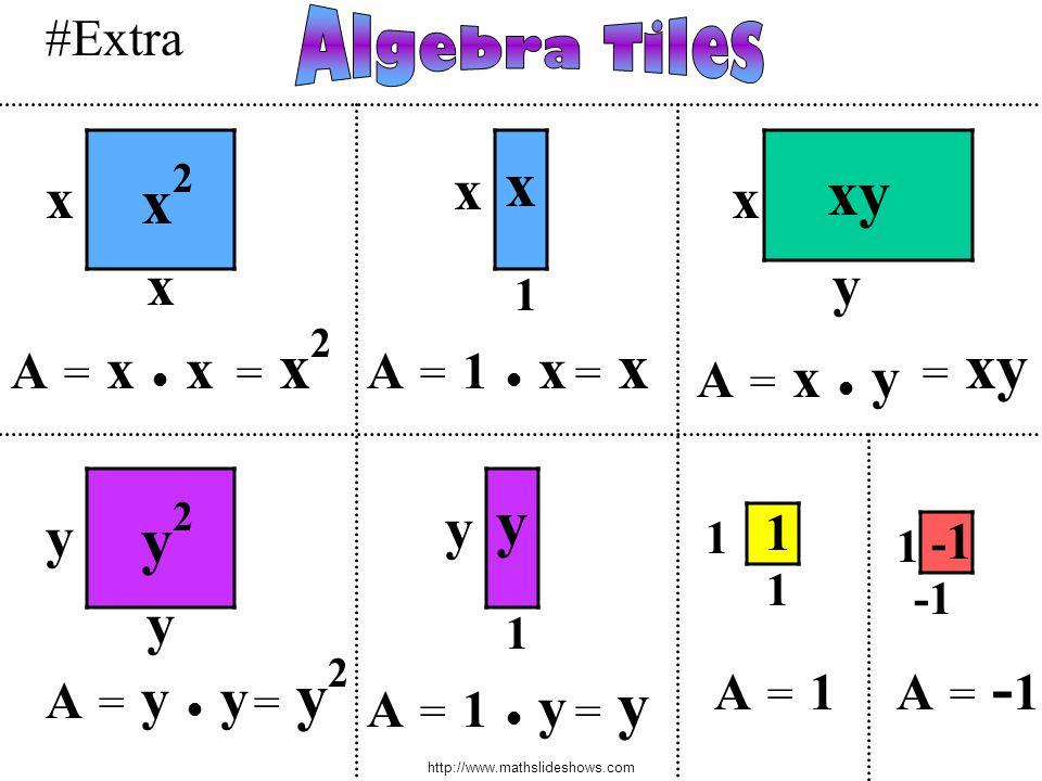 http://www.mathslideshows.com x2x2 #Extra x x A = x x = x 2 y2y2 y y A = y y = y 2 x 1 A = 1 x = x x y 1 A = 1 y = y y xy x y A = x y = xy 1 1 A = 1 1 1 -1 A = - 1 - 1