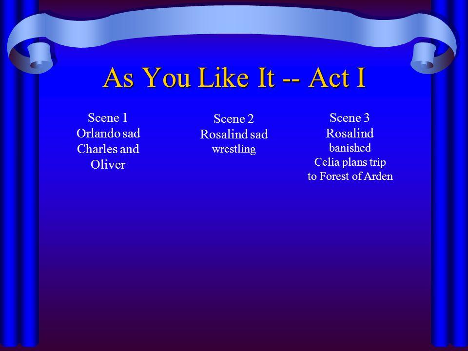 As You Like It -- Act I Scene 1 Orlando sad Charles and Oliver Scene 2 Rosalind sad wrestling Scene 3 Rosalind banished Celia plans trip to Forest of