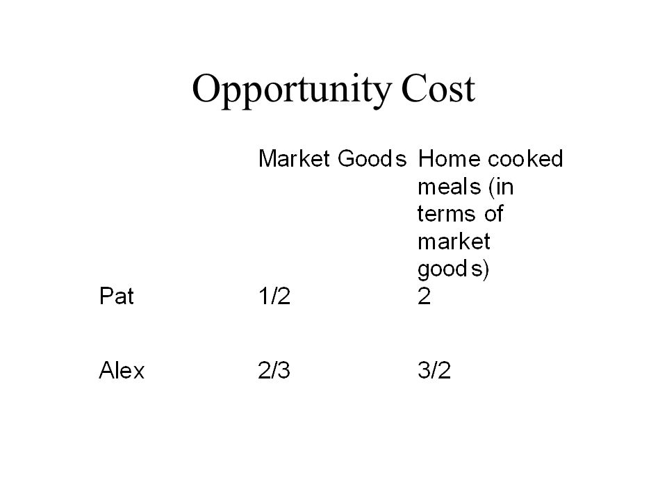 Gains from Trade Pat has comparative advantage in production of stuff; Alex has comparative advantage in production of cookies.