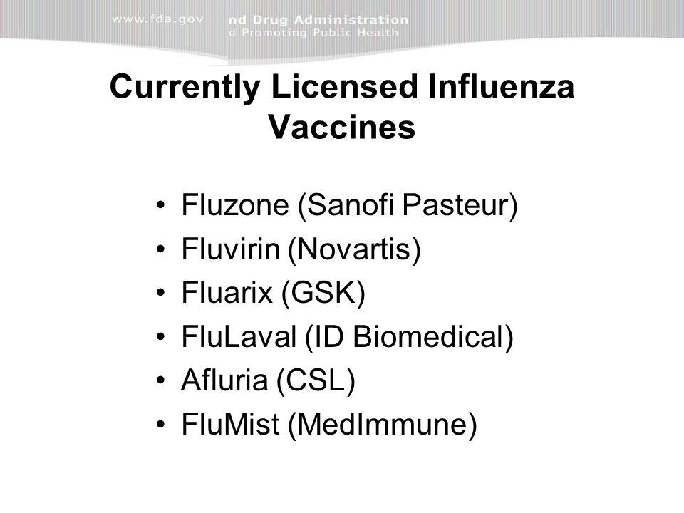 Currently Licensed Influenza Vaccines Fluzone (Sanofi Pasteur) Fluvirin (Novartis) Fluarix (GSK) FluLaval (ID Biomedical) Afluria (CSL) FluMist (MedIm
