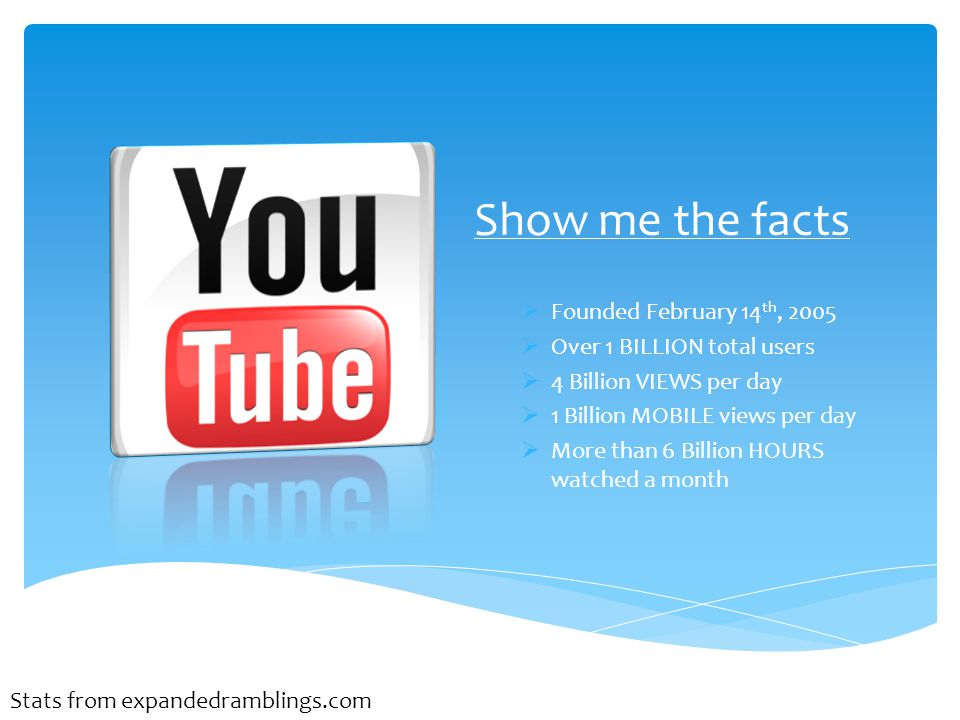 Show me the facts  Founded February 14 th, 2005  Over 1 BILLION total users  4 Billion VIEWS per day  1 Billion MOBILE views per day  More than 6 Billion HOURS watched a month Stats from expandedramblings.com