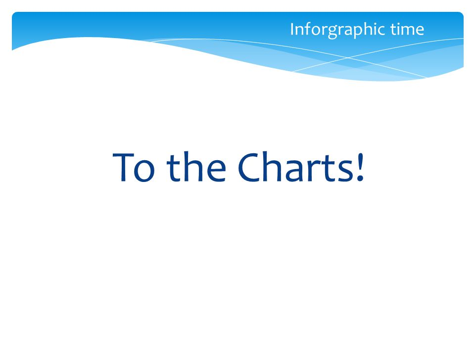 To the Charts! Inforgraphic time