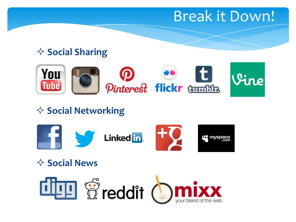  Social Networking  Social Sharing  Social News Break it Down!