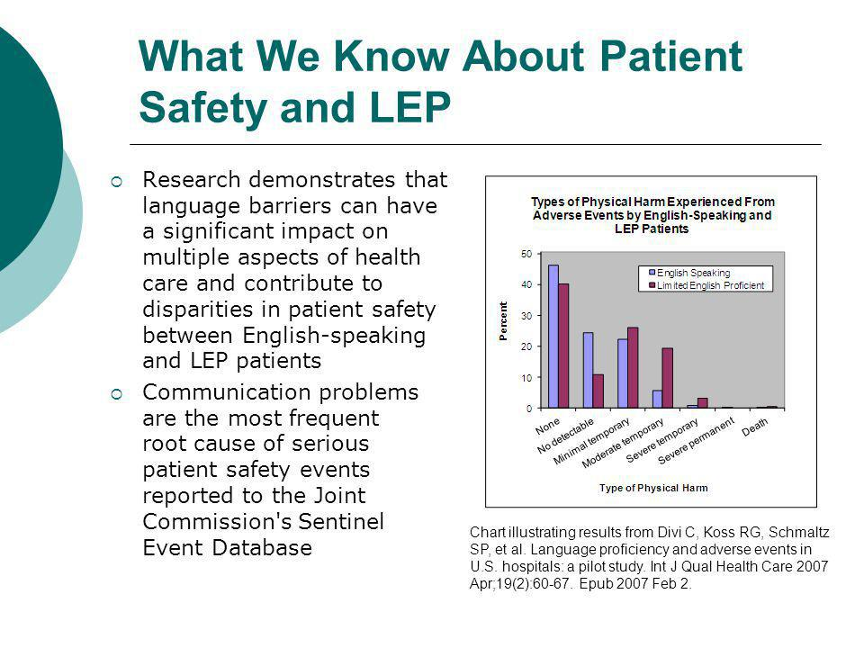 What We Know About Patient Safety and LEP  Research demonstrates that language barriers can have a significant impact on multiple aspects of health care and contribute to disparities in patient safety between English-speaking and LEP patients  Communication problems are the most frequent root cause of serious patient safety events reported to the Joint Commission s Sentinel Event Database Chart illustrating results from Divi C, Koss RG, Schmaltz SP, et al.