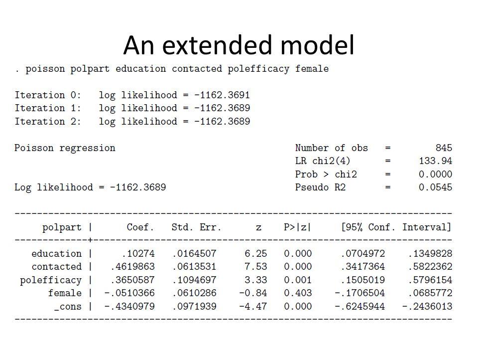 An extended model