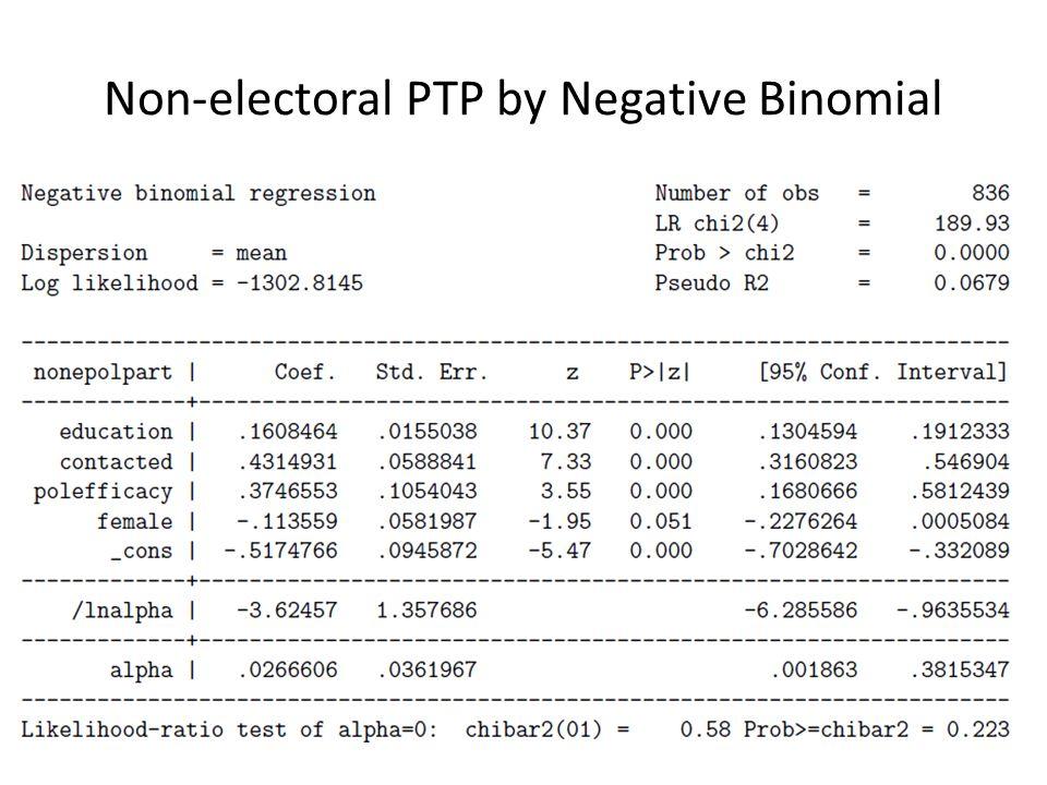 Non-electoral PTP by Negative Binomial