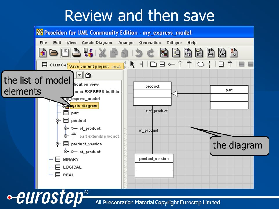 ® All Presentation Material Copyright Eurostep Limited Review and then save the list of model elements the diagram