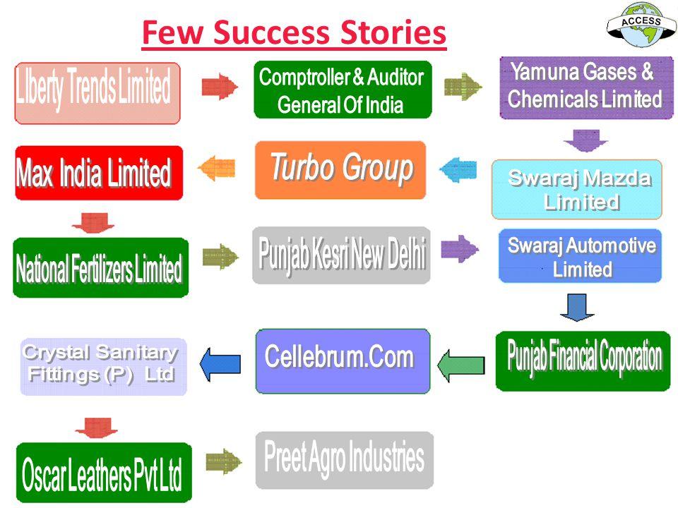 Few Success Stories