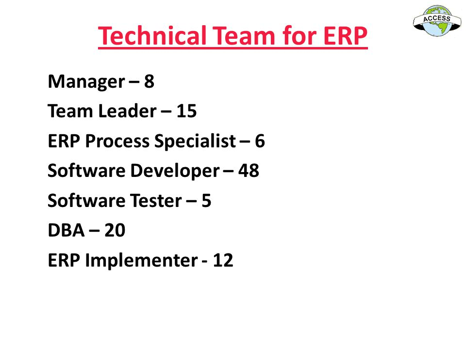 Technical Team for ERP Manager – 8 Team Leader – 15 ERP Process Specialist – 6 Software Developer – 48 Software Tester – 5 DBA – 20 ERP Implementer -
