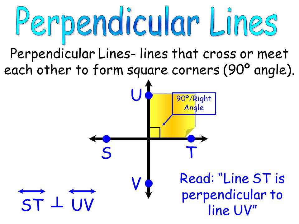 "Perpendicular Lines- lines that cross or meet each other to form square corners (90º angle). 90º/Right Angle ST ┴ UV S T U V Read: ""Line ST is perpend"