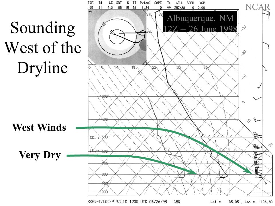 Sounding West of the Dryline NCAR Very Dry West Winds Albuquerque, NM 12Z -- 26 June 1998