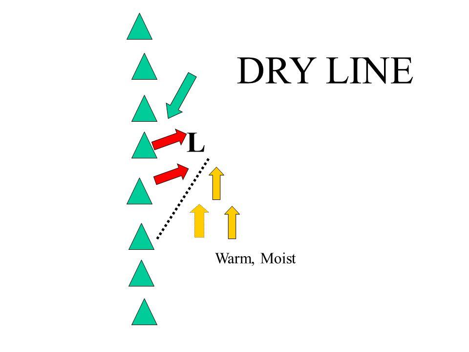 L DRY LINE Warm, Moist
