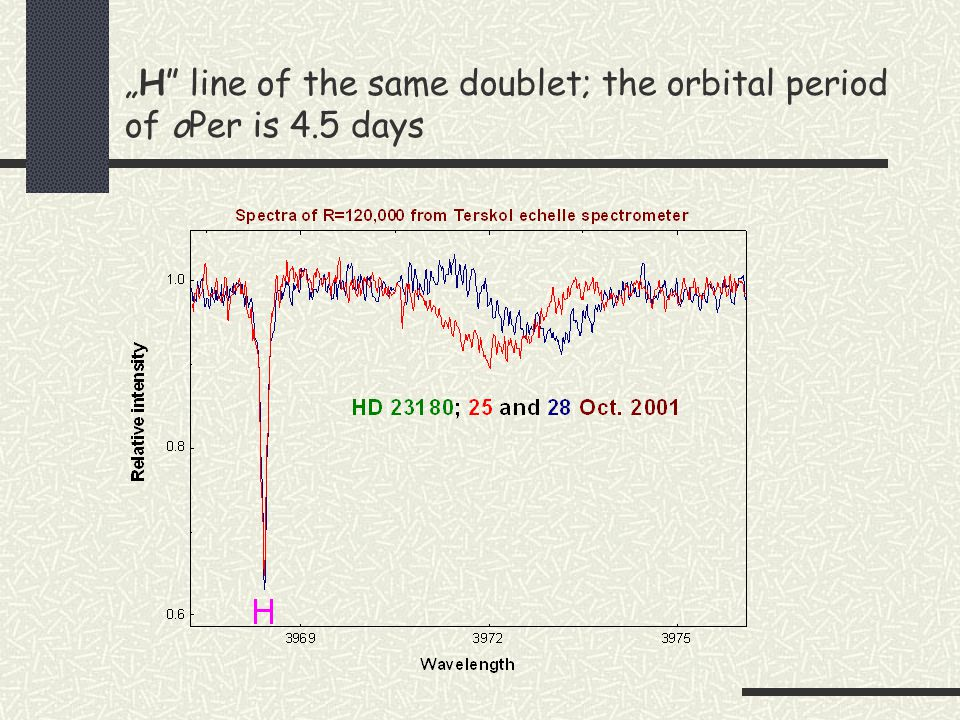 Neutral potassium does not correlate with distance. The same sample as in the former slide.