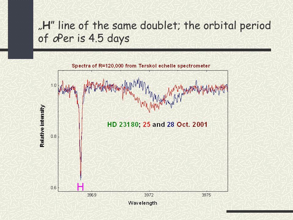 Interstellar KI line evidently Doppler- splitted; the medium is not homogeneous