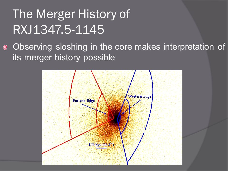 Observing sloshing in the core makes interpretation of its merger history possible