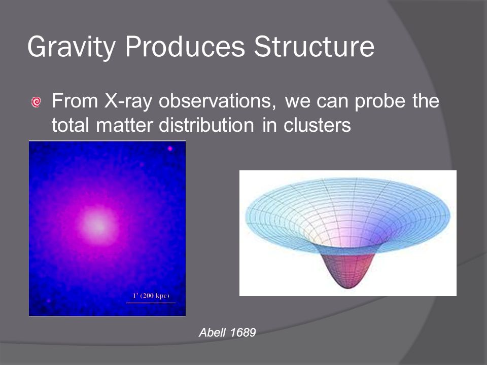 Gravity Produces Structure From X-ray observations, we can probe the total matter distribution in clusters Abell 1689