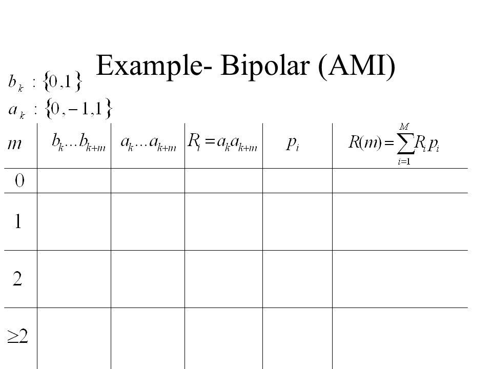 Example- Bipolar (AMI)