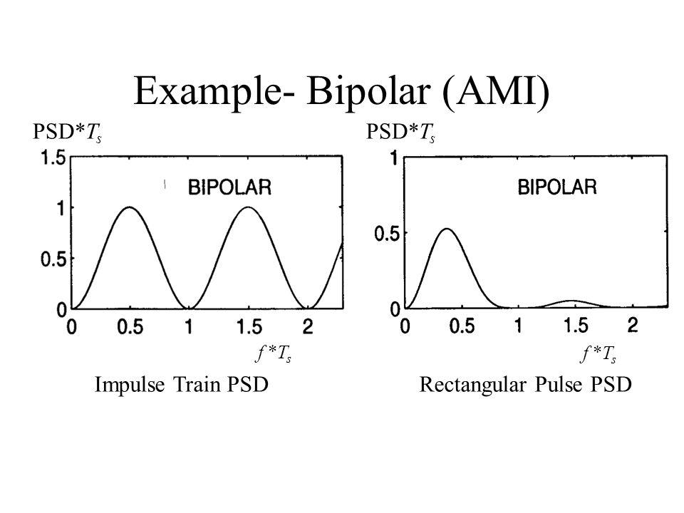 Example- Bipolar (AMI) Impulse Train PSDRectangular Pulse PSD f *T s PSD*T s