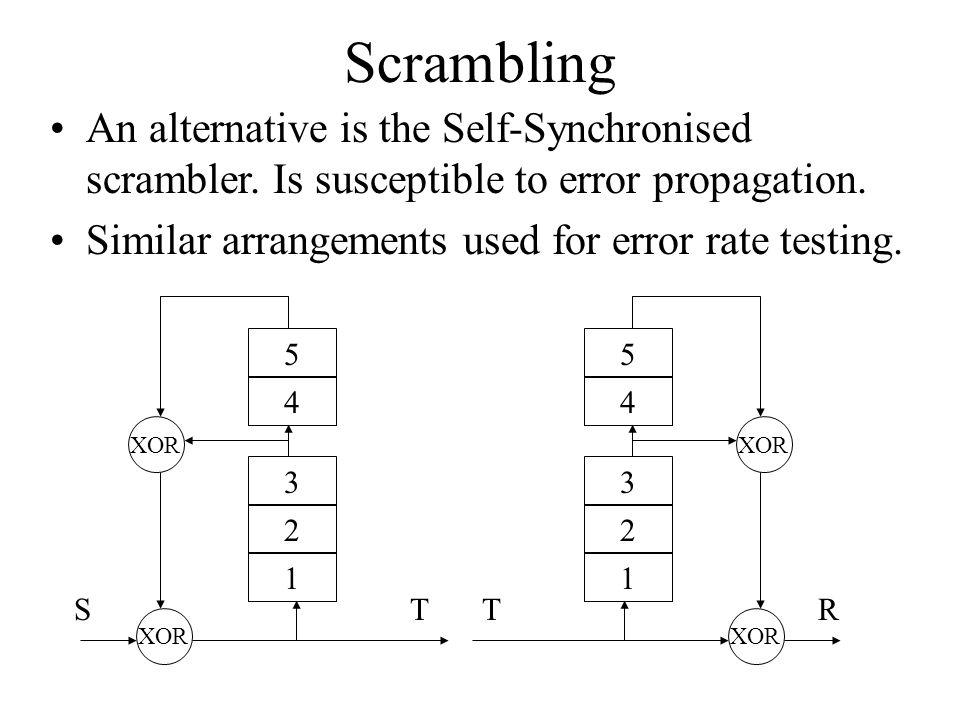 Scrambling      XOR S      RTT An alternative is the Self-Synchronised scrambler. Is susceptible to error propagation. Similar arrangements