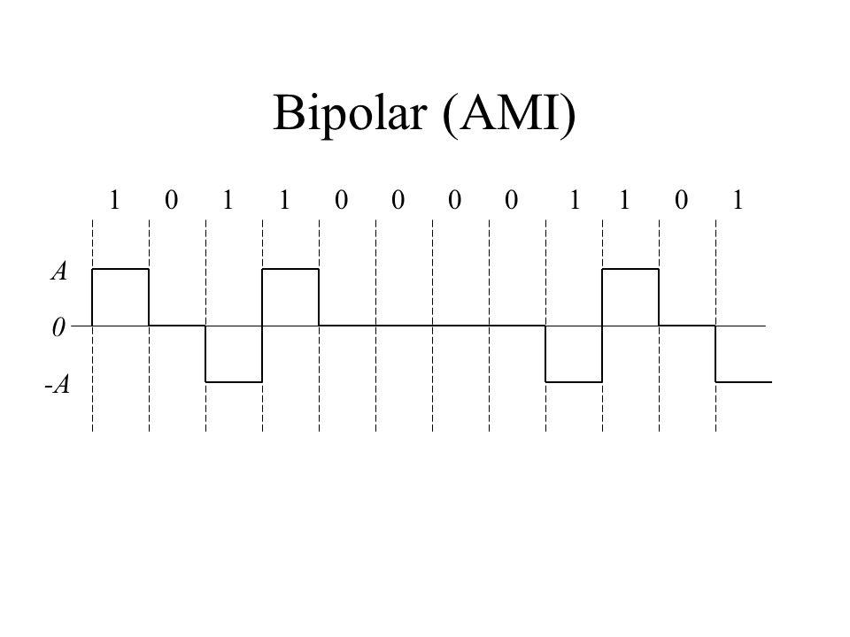 Bipolar (AMI) 101100001101 -A 0 A
