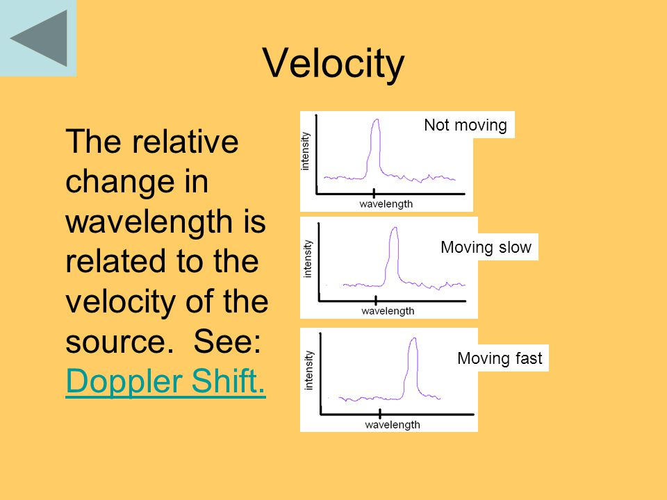 Velocity The relative change in wavelength is related to the velocity of the source.