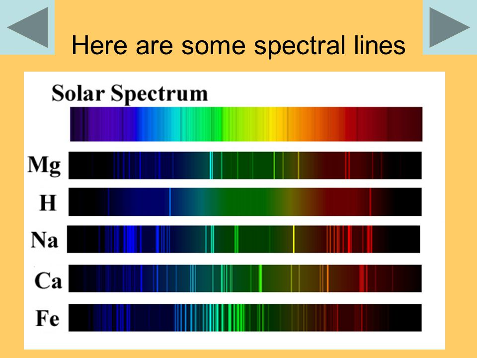 Here are some spectral lines
