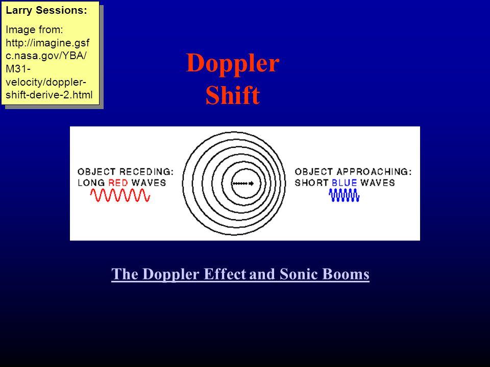Doppler Shift The Doppler Effect and Sonic Booms Larry Sessions: Image from: http://imagine.gsf c.nasa.gov/YBA/ M31- velocity/doppler- shift-derive-2.
