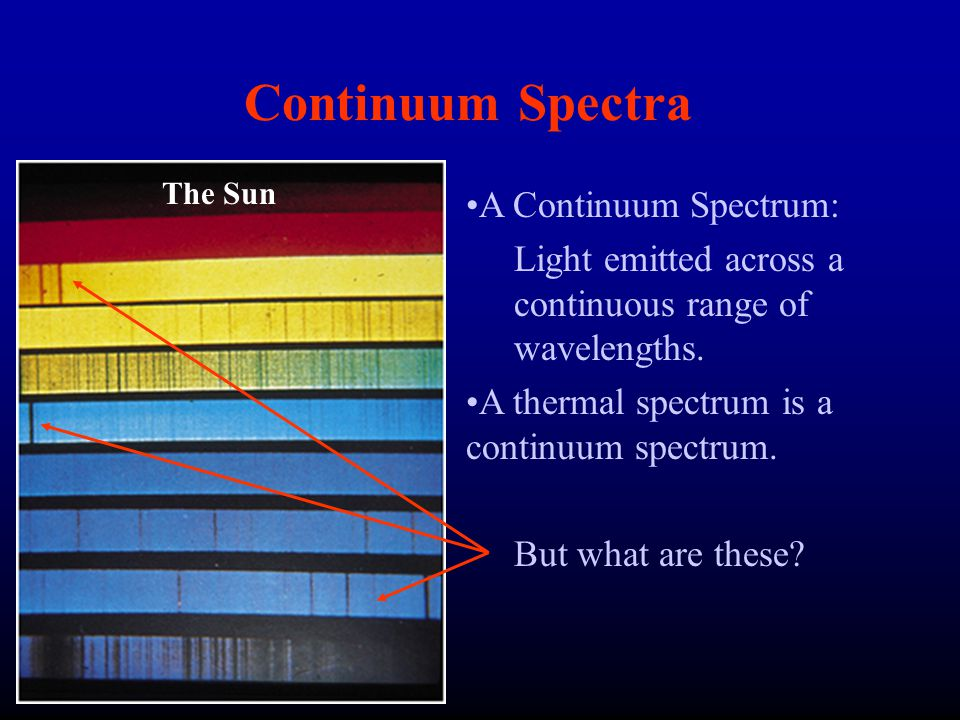 Continuum Spectra A Continuum Spectrum: Light emitted across a continuous range of wavelengths. A thermal spectrum is a continuum spectrum. But what a