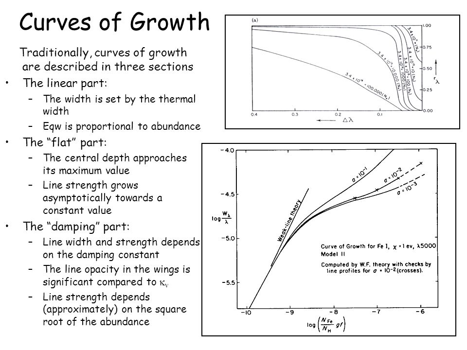 Curves of Growth Traditionally, curves of growth are described in three sections The linear part: –The width is set by the thermal width –Eqw is proportional to abundance The flat part: –The central depth approaches its maximum value –Line strength grows asymptotically towards a constant value The damping part: –Line width and strength depends on the damping constant –The line opacity in the wings is significant compared to  –Line strength depends (approximately) on the square root of the abundance