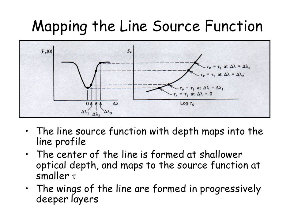 Depth of Formation It's straightforward to determine approximately where in the atmosphere (in terms of the optical depth of the continuum) each part of the line profile is formed But even at a specific , a range of optical depths contributes to the absorption at that wavelength It's not straightforward to characterize the depth of formation of an entire line The cores of strong lines are formed at very shallow optical depths.