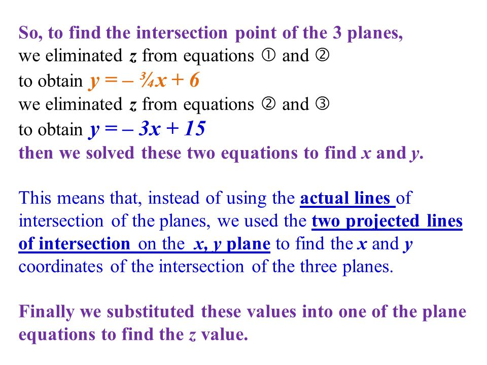 So, to find the intersection point of the 3 planes, we eliminated z from equations  and  to obtain y = – ¾x + 6 we eliminated z from equations  and  to obtain y = – 3x + 15 then we solved these two equations to find x and y.