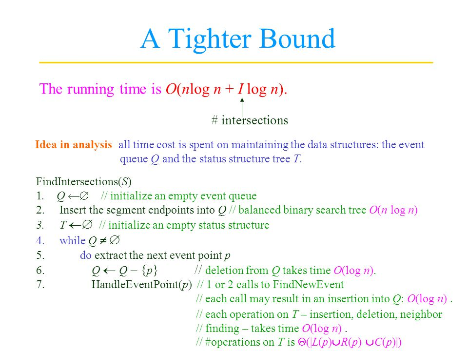 A Tighter Bound The running time is O(nlog n + I log n).