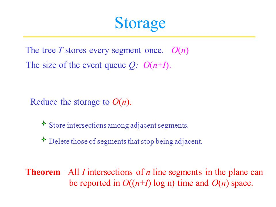 Storage The tree T stores every segment once.O(n) The size of the event queue Q: O(n+I).