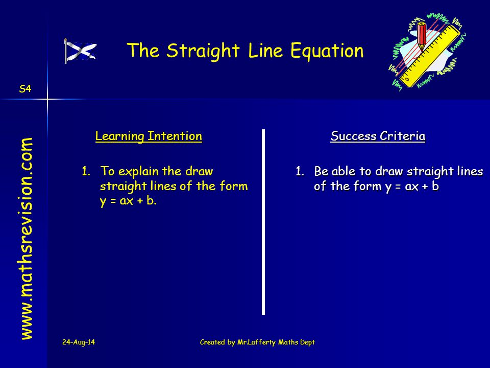 24-Aug-14Created by Mr.Lafferty Maths Dept www.mathsrevision.com Learning Intention Success Criteria 1.To explain the draw straight lines of the form