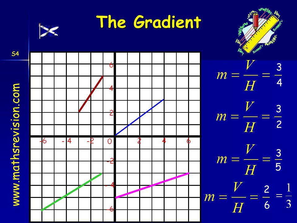 24-Aug-14Created by Mr.Lafferty Maths Dept Starter Questions www.mathsrevision.com Factorise 5x + 10 S4