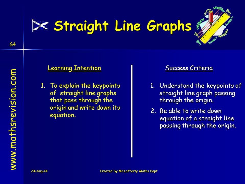 24-Aug-14Created by Mr.Lafferty Maths Dept www.mathsrevision.com Learning Intention Success Criteria 1.To explain the keypoints of straight line graph