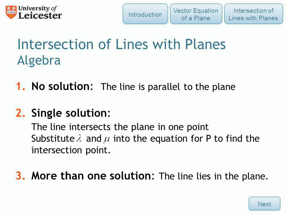 Intersection of Lines with Planes Algebra 1.No solution: The line is parallel to the plane 2.Single solution: The line intersects the plane in one poi