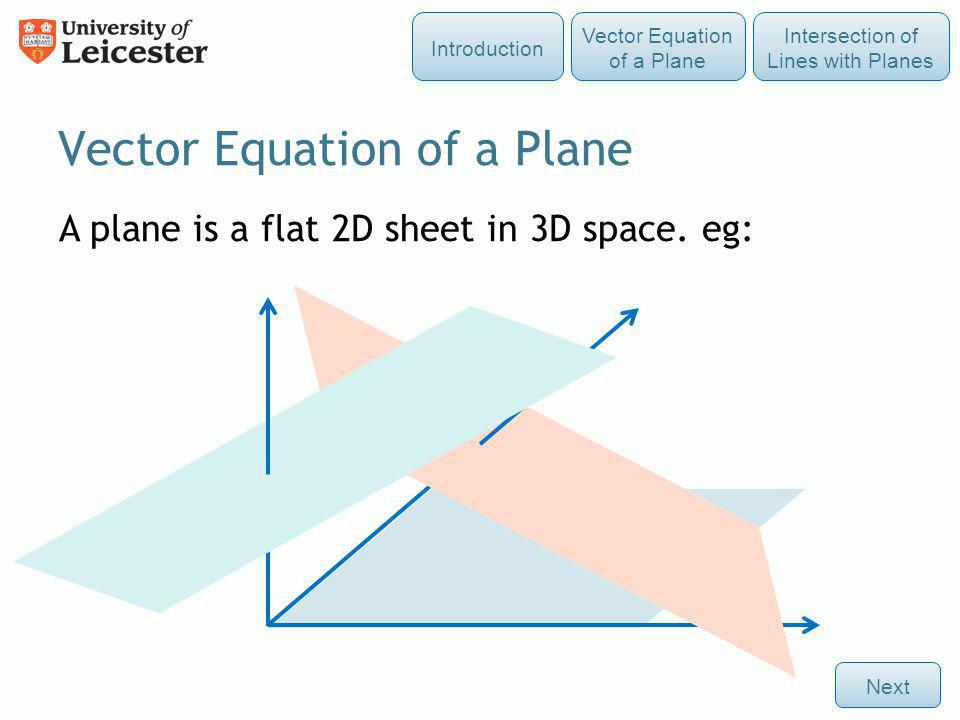 A plane is a flat 2D sheet in 3D space. eg: Vector Equation of a Plane Introduction Intersection of Lines with Planes Vector Equation of a Plane Next