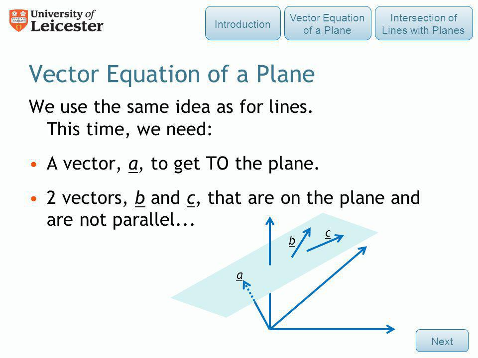 Intersection of Lines with Planes Question Which of these lines is parallel to P.