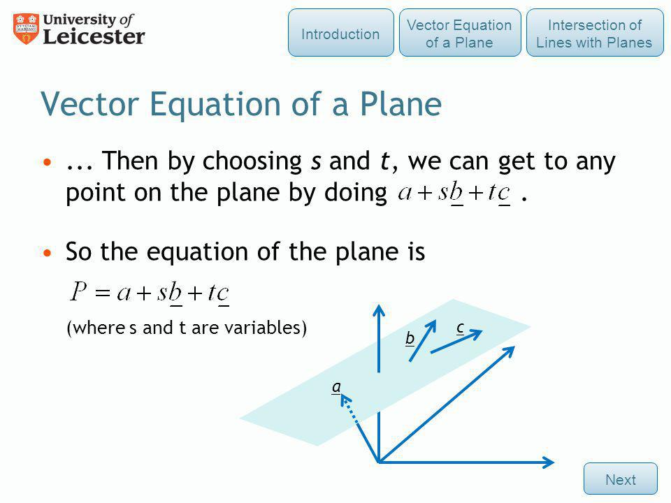 Vector Equation of a Plane Answer: a = one point on P, b, c are vectors on P eg.