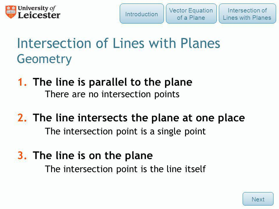Intersection of Lines with Planes Geometry 1.The line is parallel to the plane There are no intersection points 2.The line intersects the plane at one