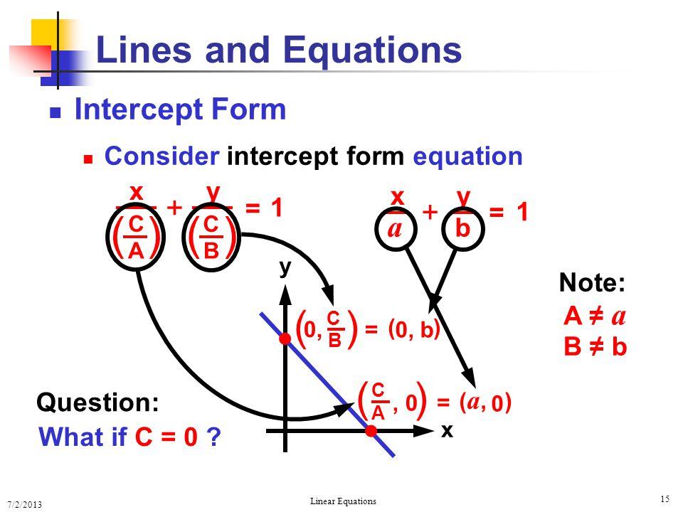 7/2/2013 Linear Equations 15 Intercept Form Consider intercept form equation Lines and Equations x y   () C A xy C B ( ) + = 1 0, C B ) (, 0 C A ( )